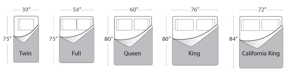 Actual Mattress Measurments